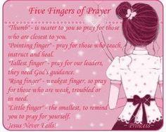 My Five Finger Prayer Hand Print Watercolor Art Print For