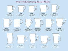 Dunoon - Custom Mugs