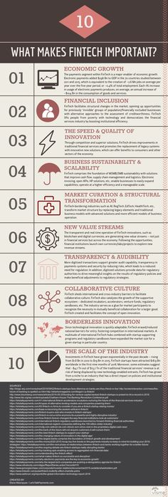 What Makes FinTech a Vital Element of the International Ecosystem? [Infographic]