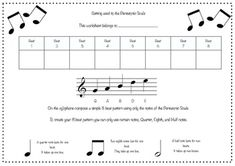 This is a composing worksheet where pupils create an 8 beat composition using notes of the G Pentatonic scale. This worksheet is perfect for the American Music Classroom as it uses Quarter notes, Half notes and Eighth notes. Pentatonic Scale, Music Chords, Music Worksheets, Music Classroom, Teacher Newsletter, Teacher Pay Teachers, Lamb Craft, Composition, Notes