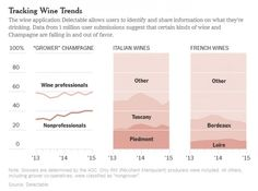 """It's Not """"Hipster"""" If It's Already """"Mainstream"""" (On Delectable And The Changing Tastes Of Today's Fine Wine Consumers)"""