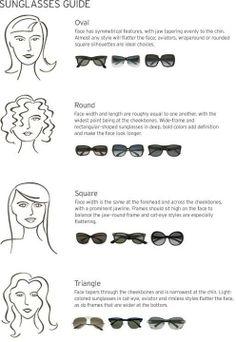 sunglasses guide