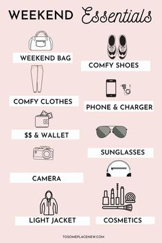 Get the ultimate weekend packing list and tips on how to stay safe and prepared as you venture out Weekend Trip Packing, Packing List For Travel, Packing Tips, Travel Tips, Travel Checklist, Travel Hacks, Travel Guides, Paris Packing, Europe Packing