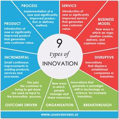 37 Best Innovations Management images in 2019 | Innovation