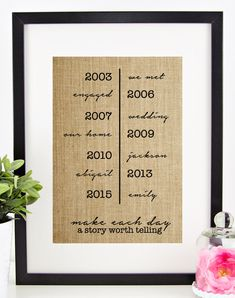 Important Dates Burlap Print   Personalized Anniversary Gift   Family Name Sign   Birthday Gift for Mom   Housewarming Gift for Couple