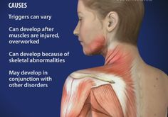 The syndrome can develop after muscles are injured or overworked, because of skeletal abnormalities, or in conjunction with other disorders such as fibromyalgia or depression.