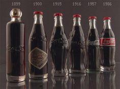 Coke through the years