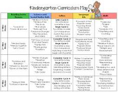 1000 images about kindergarten on pinterest whole brain for Kindergarten curriculum map template