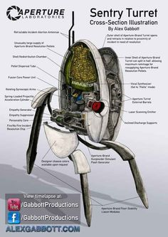 Inside An Aperture Science Sentry Turret