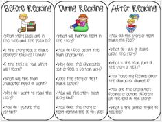 Before, During and After Reading Bookmarks