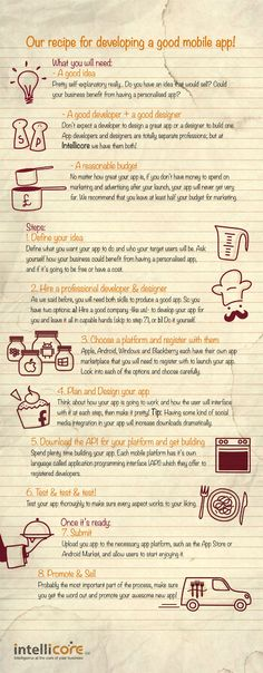 A Tasty Recipe for Making Your Own App, Yum!  #infographic #app #mobile