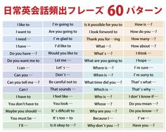 たった60日で英語が上達!【世界の七田式】英会話教材 『7+English(セブンプラス・イングリッシュ)』 English Diary, English Talk, Kids English, English Study, English Lessons, Learn English, English Vocabulary, English Grammar, English Language