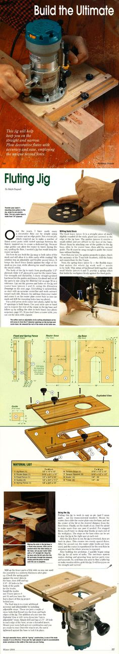 ❧ Fluting Jig * An adjustable, spring loaded secondary fence keeps this jig dead straight when milling flutes with the router. * First Published in Woodworker's Journal Jun 2003