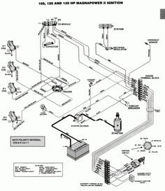 Inspirational Morris Minor Wiring Diagram with Alternator