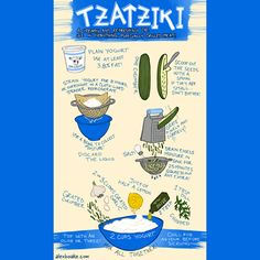 The famous Tzatziki Sauce! Made with Greek Yogurt, it's rich, creamy and delicious. Making Greek Yogurt at home is a snap, and the sauce comes together just as easily.  Illustrated step-by-step instructions!