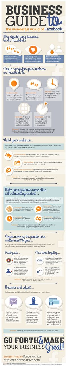 Infographic: Business Guide To Facebook