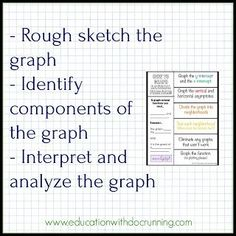 Graphing rational functions is dull and can seem superfluous given the wealth of online calculators that not only show the graph but also. Rational Function, Precalculus, Algebra 2, Secondary Math, Creative Teaching, Common Core Standards, Math Teacher, Math Resources, Math Lessons