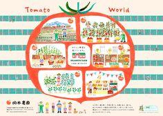 ヤムヤム旅新聞 » 岡本農園ポスター