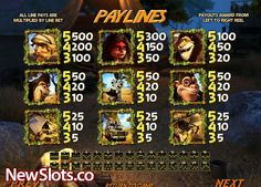 Betsoft Safari Sam Slot