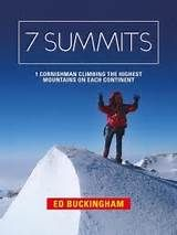 highest summits in each continent - Yahoo Image Search Results