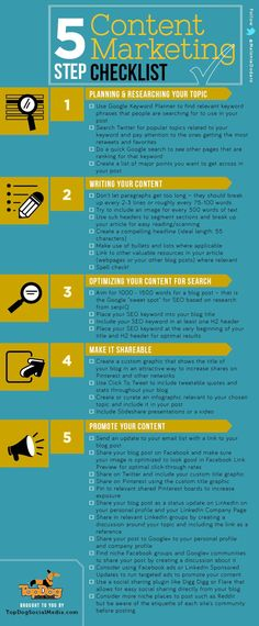 5 Content Marketing Checklist #contentmarketing #contentmarketingitips