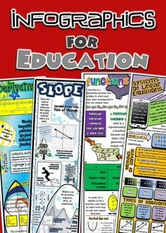 using student-created and teacher-created infographics in the classroom