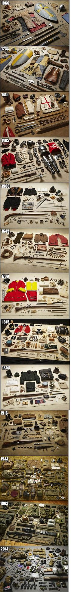 Pretty cool quick visual reference: History of war uniforms in one image, 1066-2014. #history #research