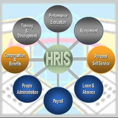 Amazing  Hr  Human Resources Photos For Webmaster  Hr  Human