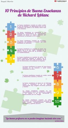 10 principios de buena educación de Richard Leblanc. Infografía Teaching Tips, Learning Resources, Learning Spanish, Teacher Education, Kids Education, Flipped Classroom, Educational Websites, Learning Process, Teacher Hacks