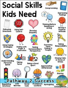 Social Skills For Kids, Social Work, Social Issues, Coping Skills, Life Skills, Skills List, Learning Skills, Parenting Advice, Kids And Parenting