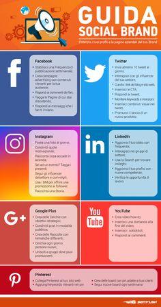 Social Brand Guide: come potenziare i profili social Social Media Marketing, Digital Marketing, Brand Guide, School Notes, Instagram Tips, Instagram Feed, Blog Tips, Foto E Video, Big Data