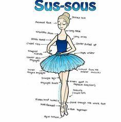 ballet choreography No photo description available. Ballet Steps, Ballet Moves, Ballet Dancers, Ballet Basics, Ballet Class, Dance Class, Dance Terminology, Dance Terms, Dance Positions