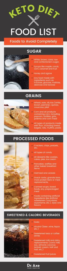 Diet Meal Plans Keto diet food list foods to avoid - Dr. Axe - Ketogenic Diet food list, menu and diet plan for beginners from Dr. Get started with our Keto Diet food guide, learn how to get into ketosis and more. Low Carb Food List, High Carb Foods, Diet Food List, Low Carb Diet, Food Lists, Low Carb Recipes, Diet Recipes, Keto Foods, Paleo Diet