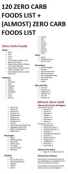 120 ZERO CARB FOODS LIST + (ALMOST) ZERO CARB FOODS LIST