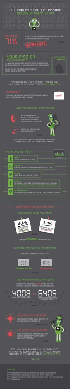 Metrics & ROI - Video Marketers Prove ROI Better Than Text-Based Marketers [Infographic] : MarketingProfs Article