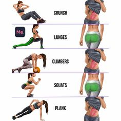 Get Slimmer in 28 Days with Effective Workout - Simple rules for your body to get slimmer! Just 28 days challenge will help your body become perf - Fitness Workout For Women, Planet Fitness Workout, Yoga Fitness, Fitness Tips, Health Fitness, Fitness Pal, Fitness Quotes, Fitness Games, Fitness Motivation