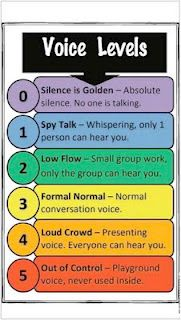 Voice levels chart to help teach volume expectations.
