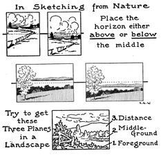 Art Theory of Pictorial Composition : How to Layout and Arrange Elements in Your Artwork to Draw Beautiful Drawings Composition Painting, Composition Design, Landscape Artwork, Landscape Drawings, Landscapes, Principles Of Art, Drawing Lessons, Elements Of Art, Beautiful Drawings