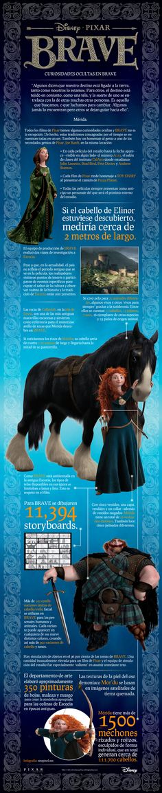 Curiosidades de la película Brave (Pixar) #infografia