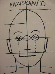 KU 1 - Minä, kuva ja kulttuuri: Kasvojen mittasuhteet