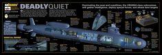 Virginia-class Submarine #cutaway
