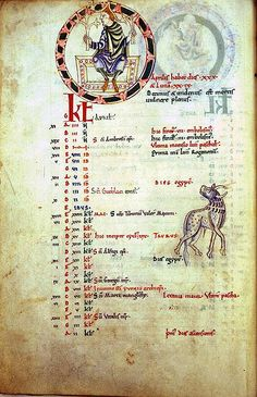 sta albans psalter   ... of the Months, April, St Albans Psalter   Flickr - Photo Sharing