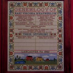 Cross Stitch Kit Genealogy Sampler Family Tree The American Needlework Company