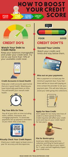 4 Ways To Boost Your Credit Score - Trials N Tresses - Finance - Credit cards Fix Bad Credit, Fix Your Credit, Build Credit, Building Credit Score, Team Building, What Is Credit Score, Improve Your Credit Score, Financial Literacy, Financial Tips