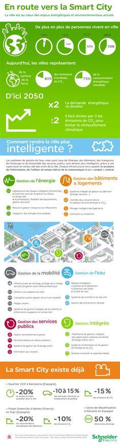 Découvrez la Smart City, la ville intelligente ! smartcity greenbusiness infography schneider electric