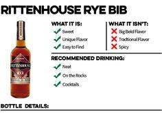 Best Rye Whiskeys | Breaking Bourbon Best Rye Whiskey, High West Distillery, Rye Grain, Red Licorice, Cherry Syrup, Dried Bananas, Grilled Peaches, Whiskey Drinks, Light Peach