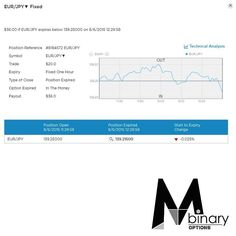 MTM Binary Signal Result Throwback - 2015/06/08 (1)  You like what you see? Sign up to our daily signal subscription at a monthly fee of USD $188 today!  For more information regarding our signals, please check out our website at www.mtmbinary.com.sg  Check out our Facebook page www.facebook.com/MTMBINARY for more trading results and also review of other subscribers results achieved from our signals.  #binaryoptions #binary #mtmbinary #mtmbinarysg #finance #binarysignals #binaryoptionsignals…