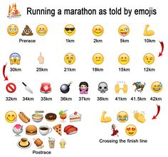 Running a marathon as told by emojis - FavoriteRunShop.Com