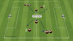 Soccer Drills, Soccer Training, Goals, Campaign, David, Pdf, Animation, Content, Medium