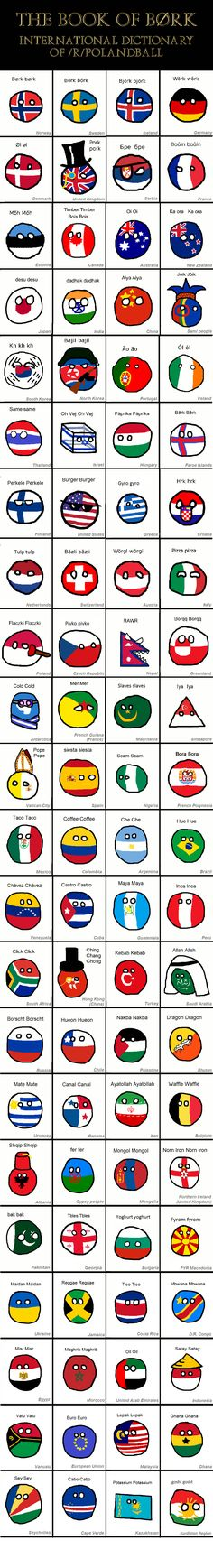 Book of Börk - Polandball Countries